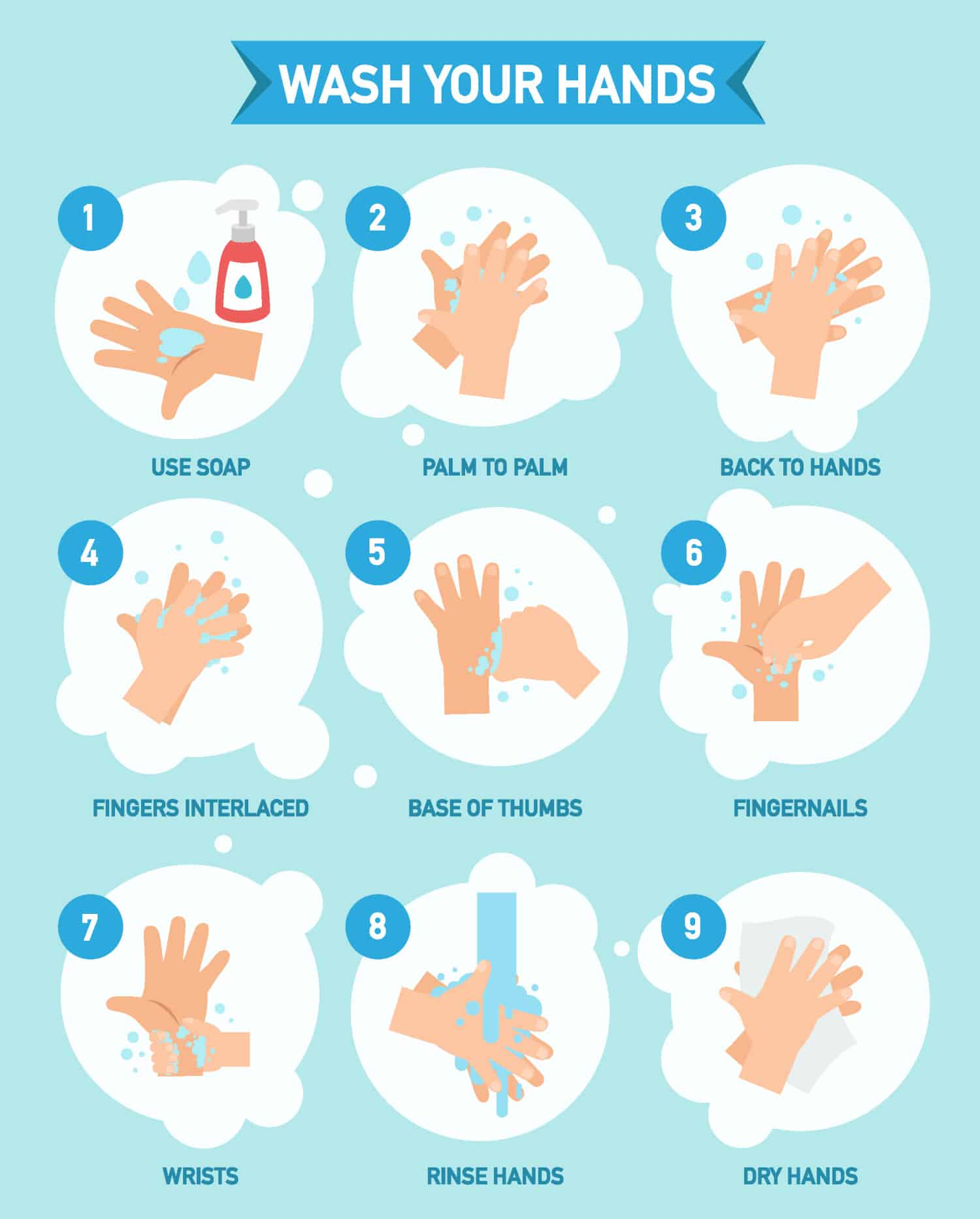 How To Wash Your Hands Frase Protection. Coronavirus